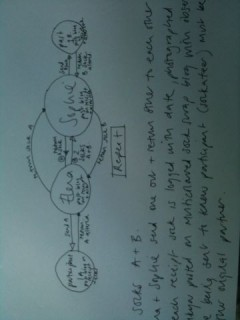 Sockist protocol v.2
