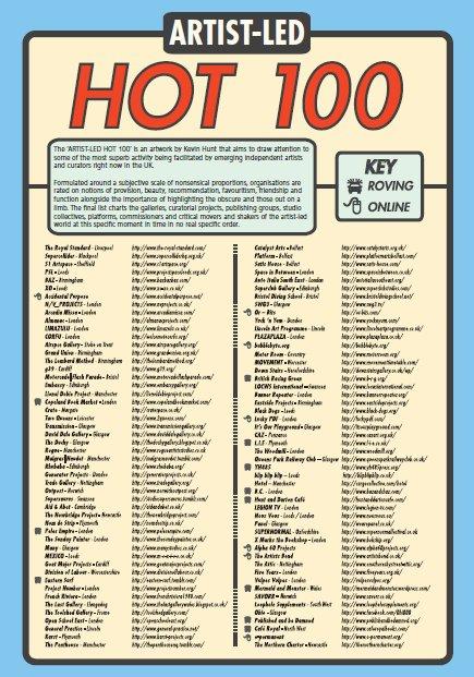 Artist-Led Hot 100