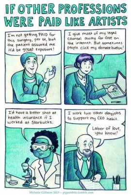 If other professions were paid like artists...