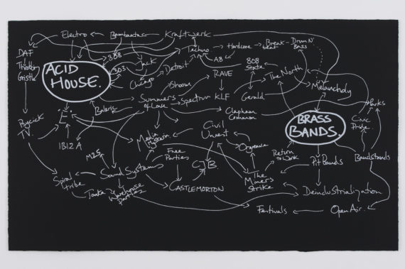 Jeremy Deller, History of the World, 1998, copyright the artist, courtesy of Paul Stolper gallery