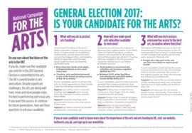 National Campaign for the Arts has launched a general election prompt sheet