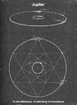Earth/Jupiter dance