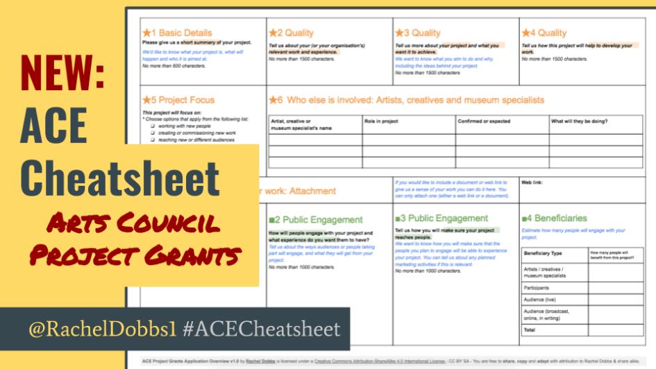 Rachel Dobbs, ACE Cheatsheet